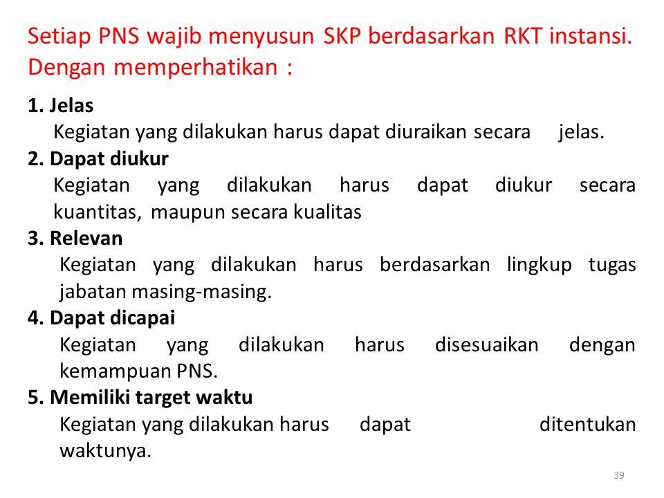 Setiap PNS wajib menyusun SKP berdasarkan RKT instansi