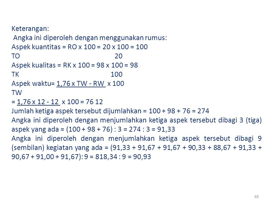 Keterangan: Angka ini diperoleh dengan menggunakan rumus: Aspek kuantitas = RO x 100 = 20 x 100 = 100.