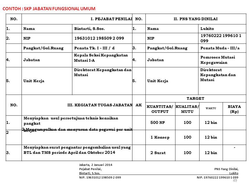 CONTOH : SKP JABATAN FUNGSIONAL UMUM