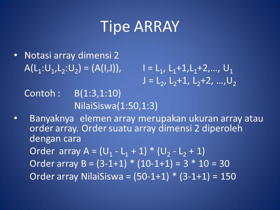 Tipe ARRAY Notasi array dimensi 2