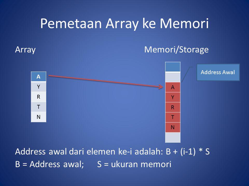 Pemetaan Array ke Memori