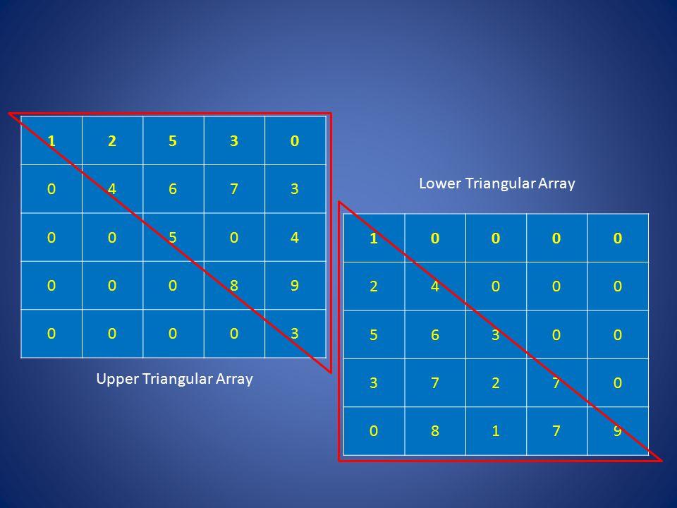 Lower Triangular Array 1 2 4 5 6 3 7 8 9
