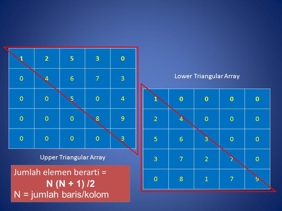 Jumlah elemen berarti = N (N + 1) /2 N = jumlah baris/kolom