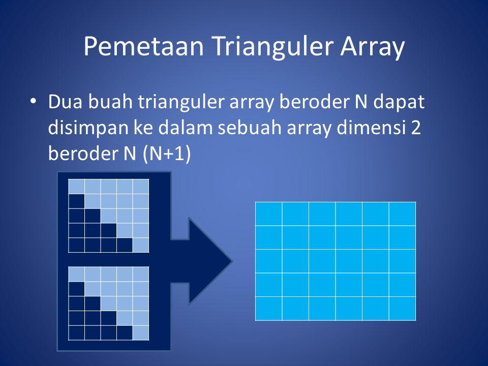Pemetaan Trianguler Array