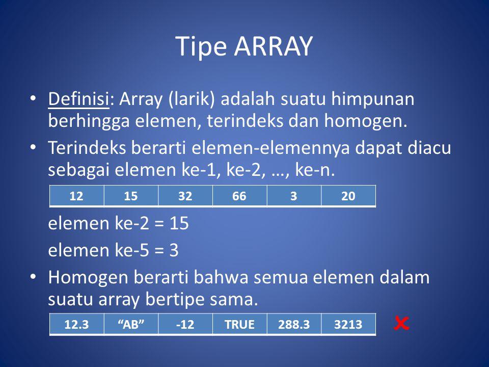 Tipe ARRAY Definisi: Array (larik) adalah suatu himpunan berhingga elemen, terindeks dan homogen.