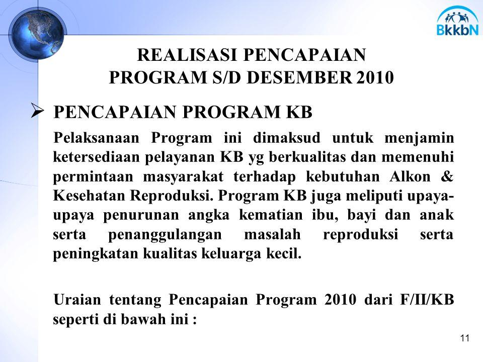 REALISASI PENCAPAIAN PROGRAM S/D DESEMBER 2010