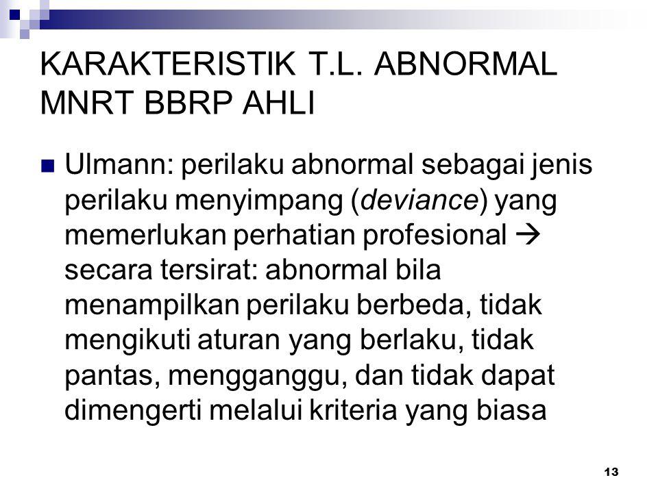 KARAKTERISTIK T.L. ABNORMAL MNRT BBRP AHLI