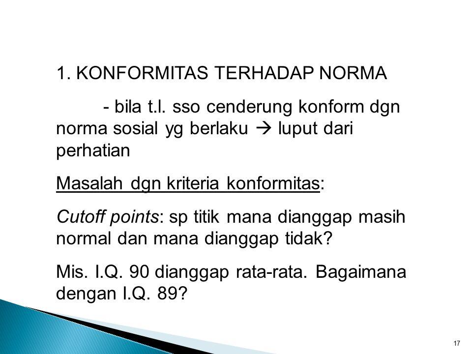 1. KONFORMITAS TERHADAP NORMA