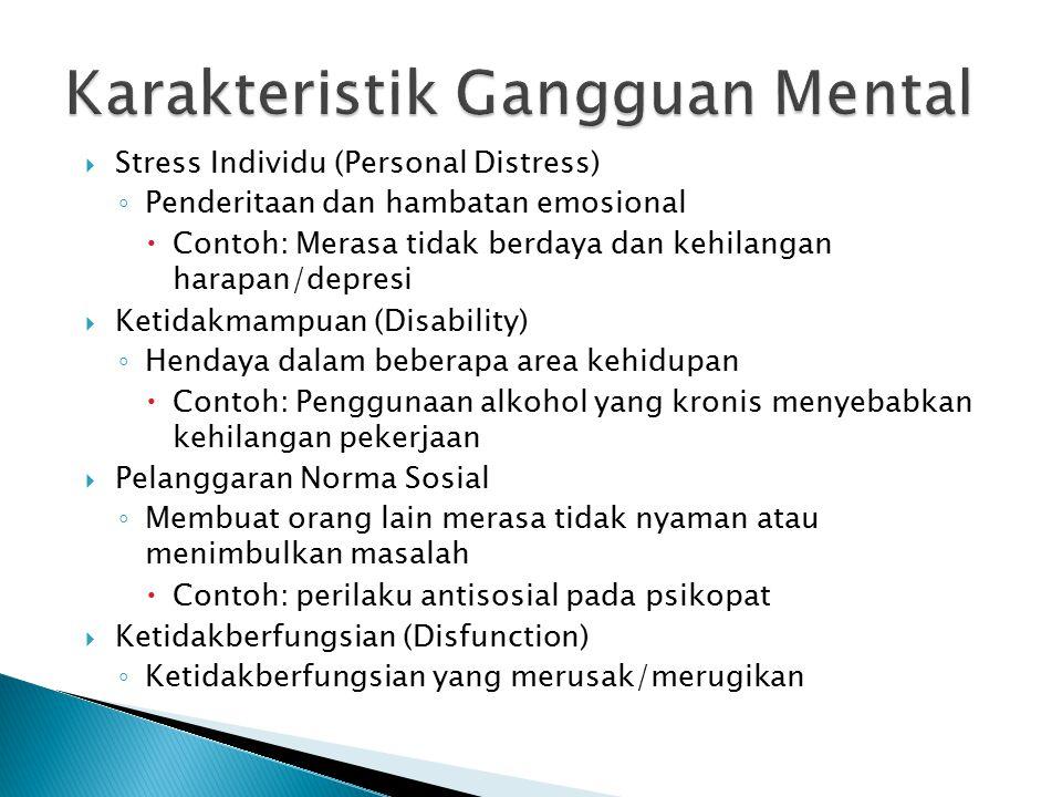 Karakteristik Gangguan Mental