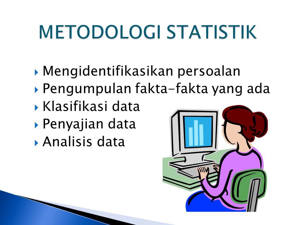 METODOLOGI STATISTIK Mengidentifikasikan persoalan