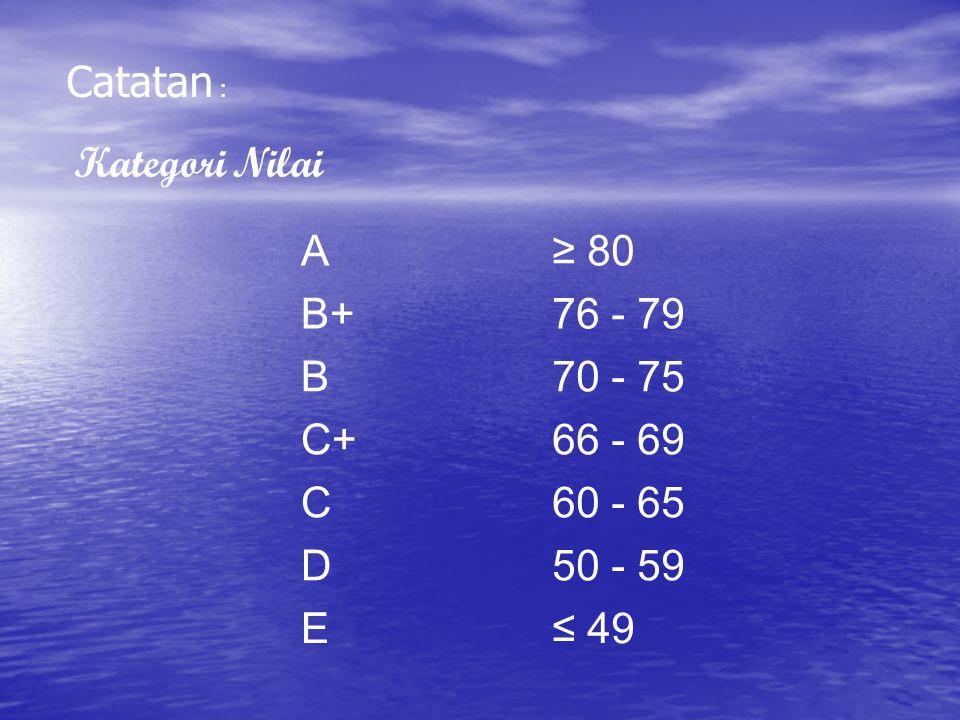 Catatan : Kategori Nilai A ≥ 80 B+ 76 - 79 B 70 - 75 C+ 66 - 69 C 60 - 65 D 50 - 59 E ≤ 49