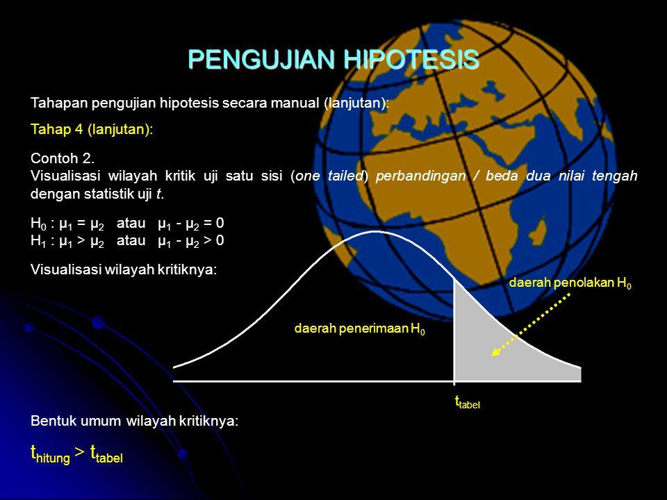 PENGUJIAN HIPOTESIS thitung > ttabel
