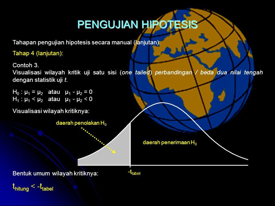 PENGUJIAN HIPOTESIS thitung < -ttabel