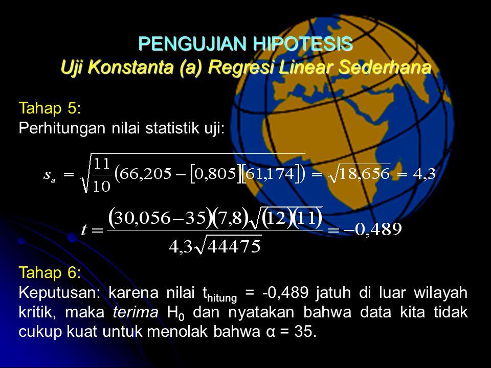 Uji Konstanta (a) Regresi Linear Sederhana