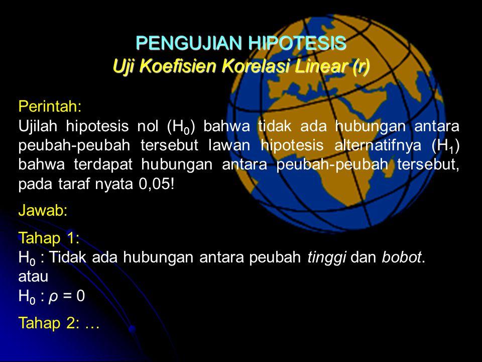 Uji Koefisien Korelasi Linear (r)