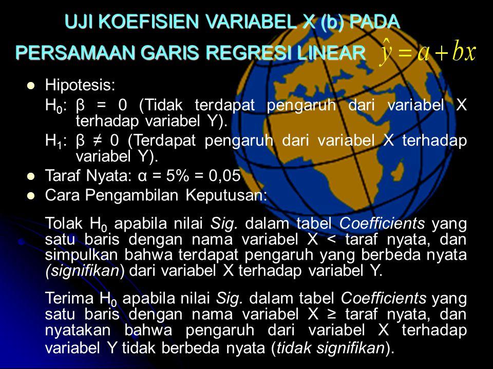 UJI KOEFISIEN VARIABEL X (b) PADA PERSAMAAN GARIS REGRESI LINEAR