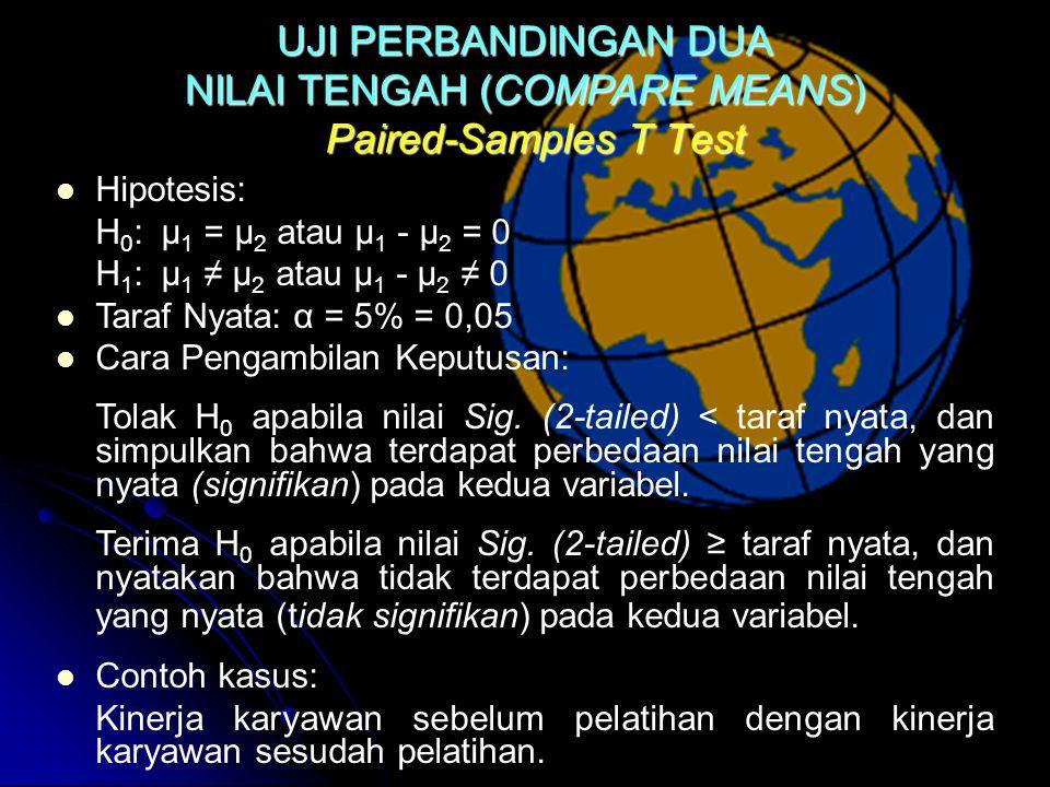 UJI PERBANDINGAN DUA NILAI TENGAH (COMPARE MEANS)