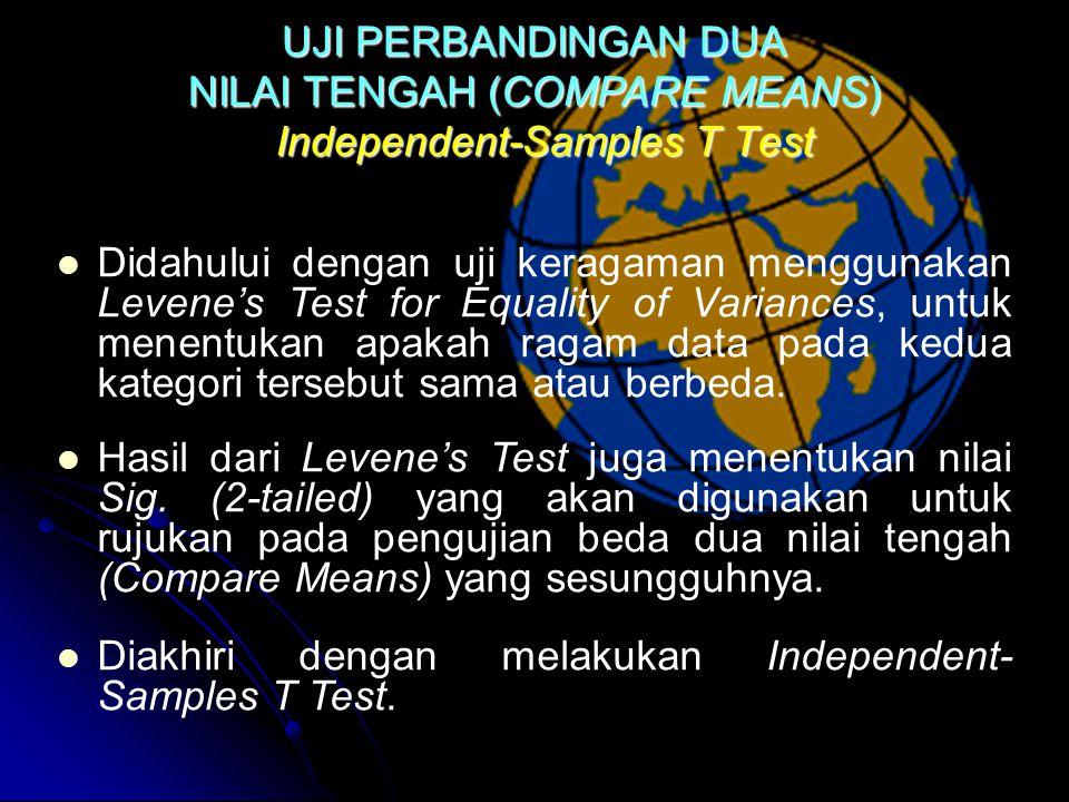 Independent-Samples T Test