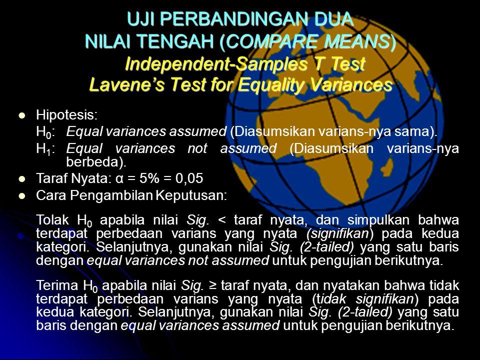 Lavene's Test for Equality Variances
