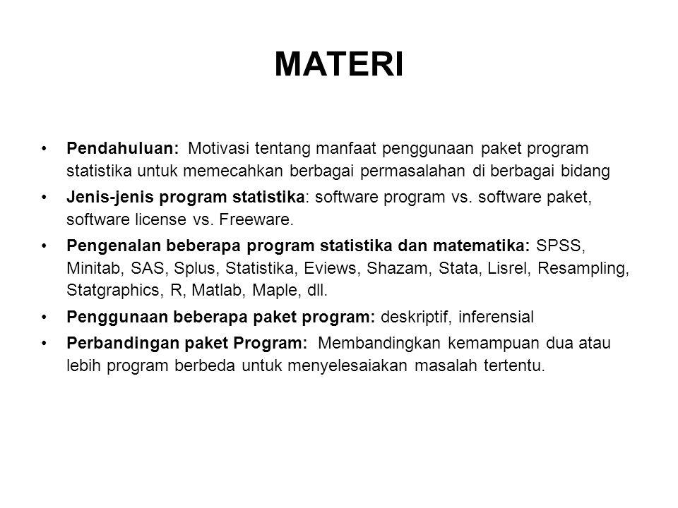 MATERI Pendahuluan: Motivasi tentang manfaat penggunaan paket program statistika untuk memecahkan berbagai permasalahan di berbagai bidang.