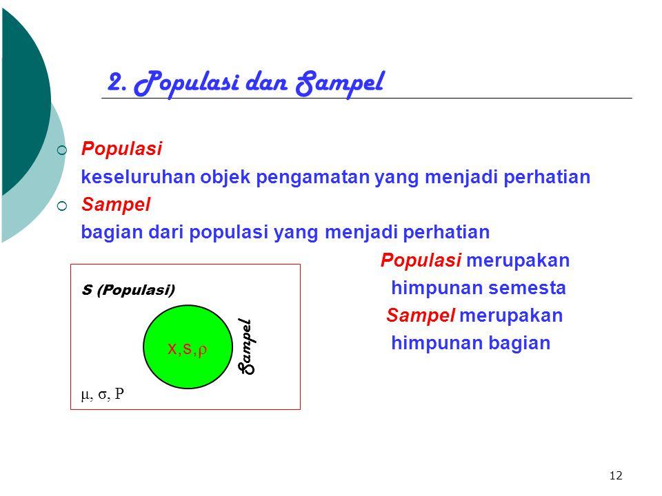 2. Populasi dan Sampel Populasi