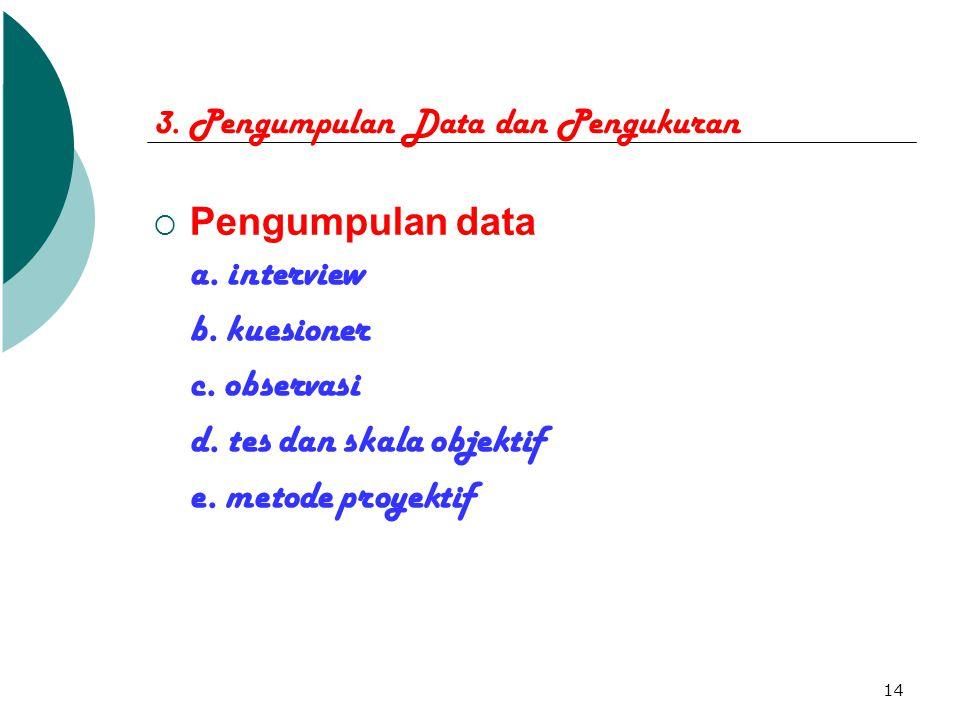 3. Pengumpulan Data dan Pengukuran