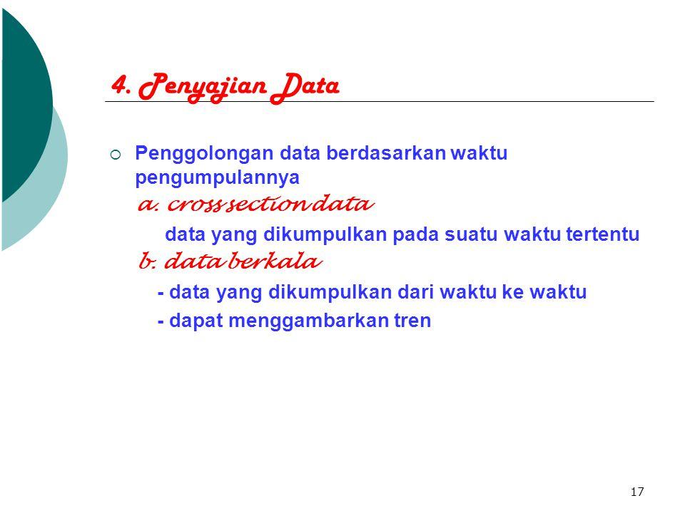 4. Penyajian Data Penggolongan data berdasarkan waktu pengumpulannya