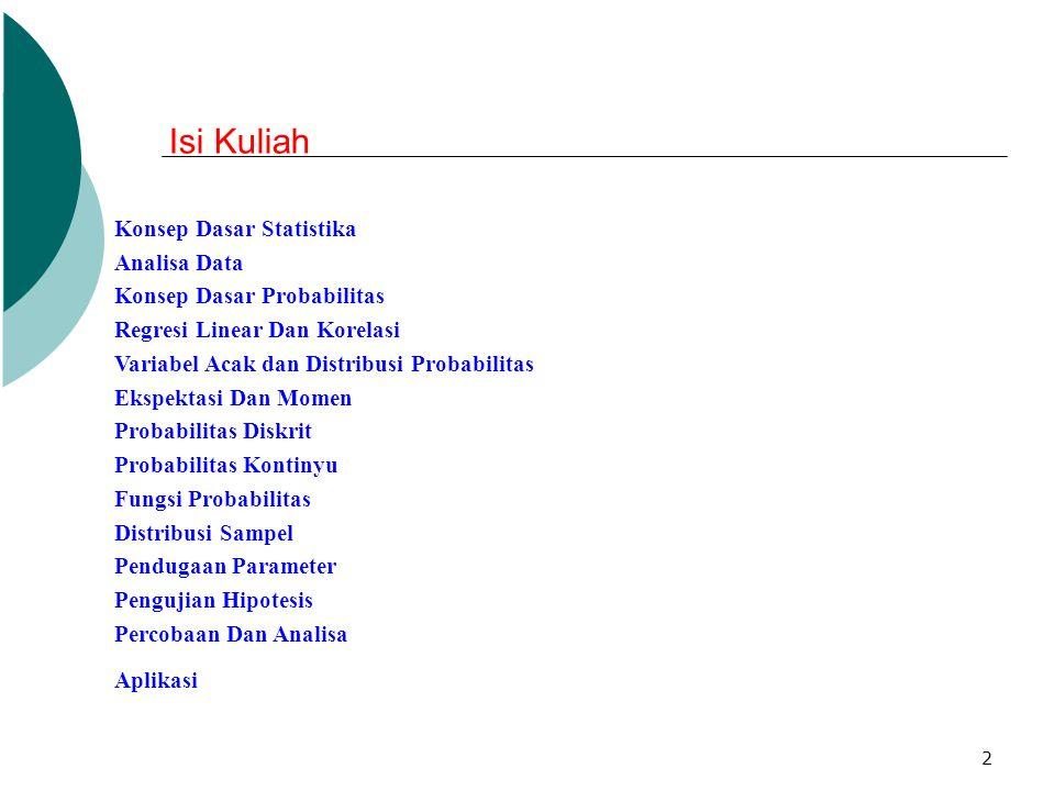 Isi Kuliah Konsep Dasar Statistika. Analisa Data. Konsep Dasar Probabilitas. Regresi Linear Dan Korelasi.