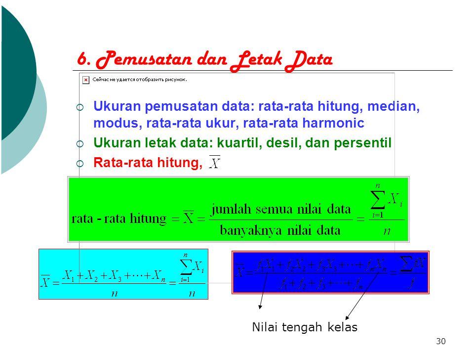 6. Pemusatan dan Letak Data