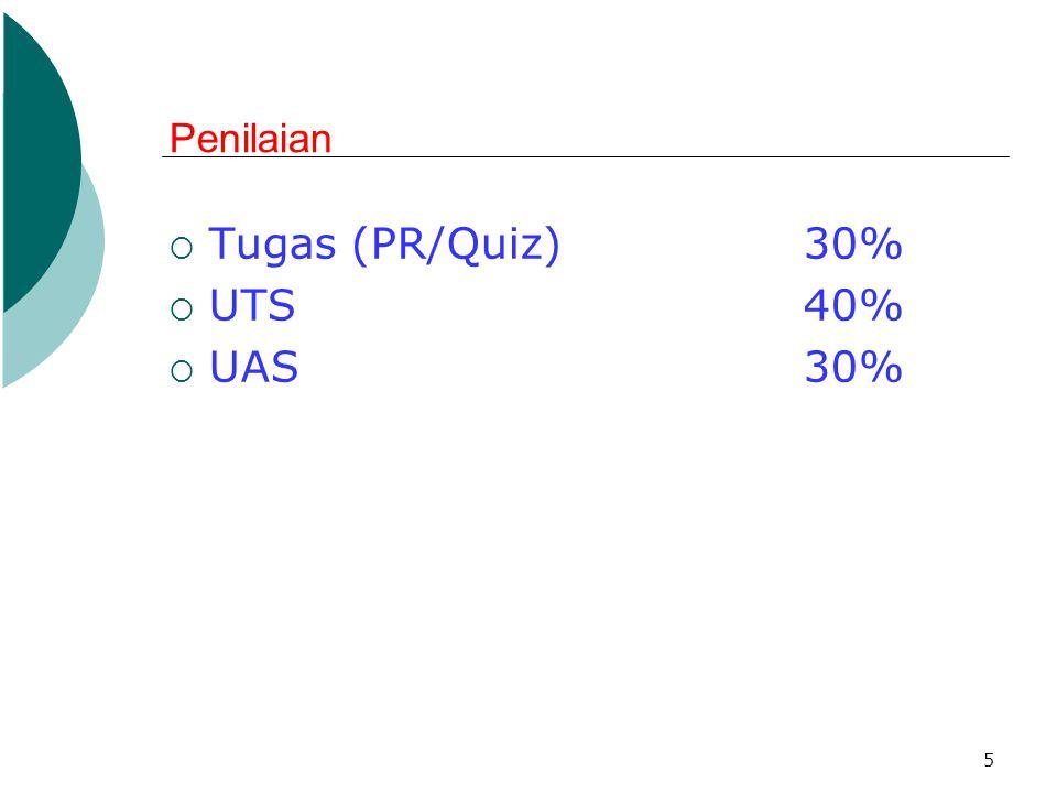 Penilaian Tugas (PR/Quiz) 30% UTS 40% UAS 30%