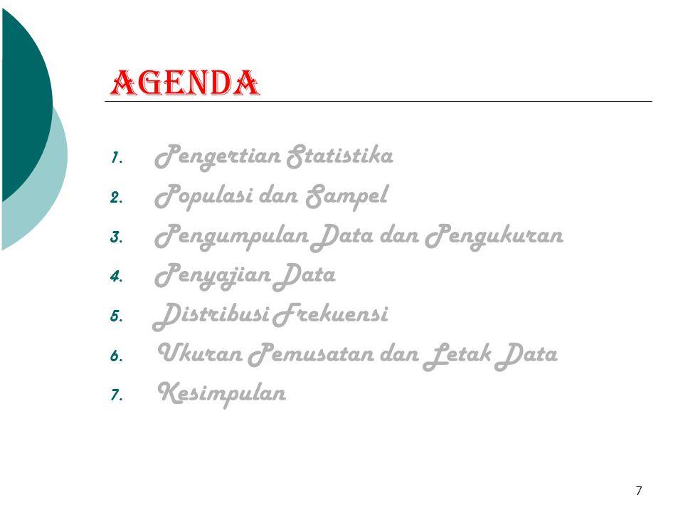 Agenda Pengertian Statistika Populasi dan Sampel