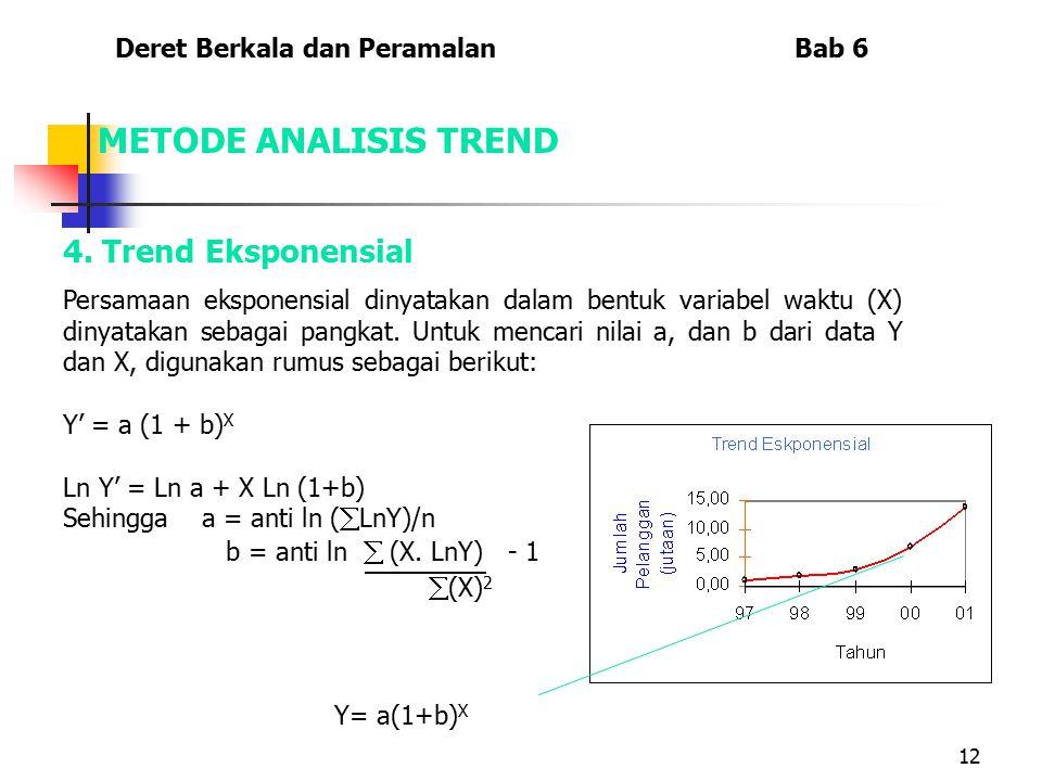 METODE ANALISIS TREND 4. Trend Eksponensial