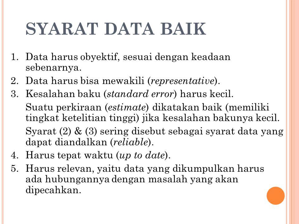 SYARAT DATA BAIK Data harus obyektif, sesuai dengan keadaan sebenarnya. Data harus bisa mewakili (representative).