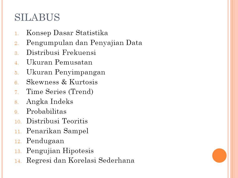 SILABUS Konsep Dasar Statistika Pengumpulan dan Penyajian Data