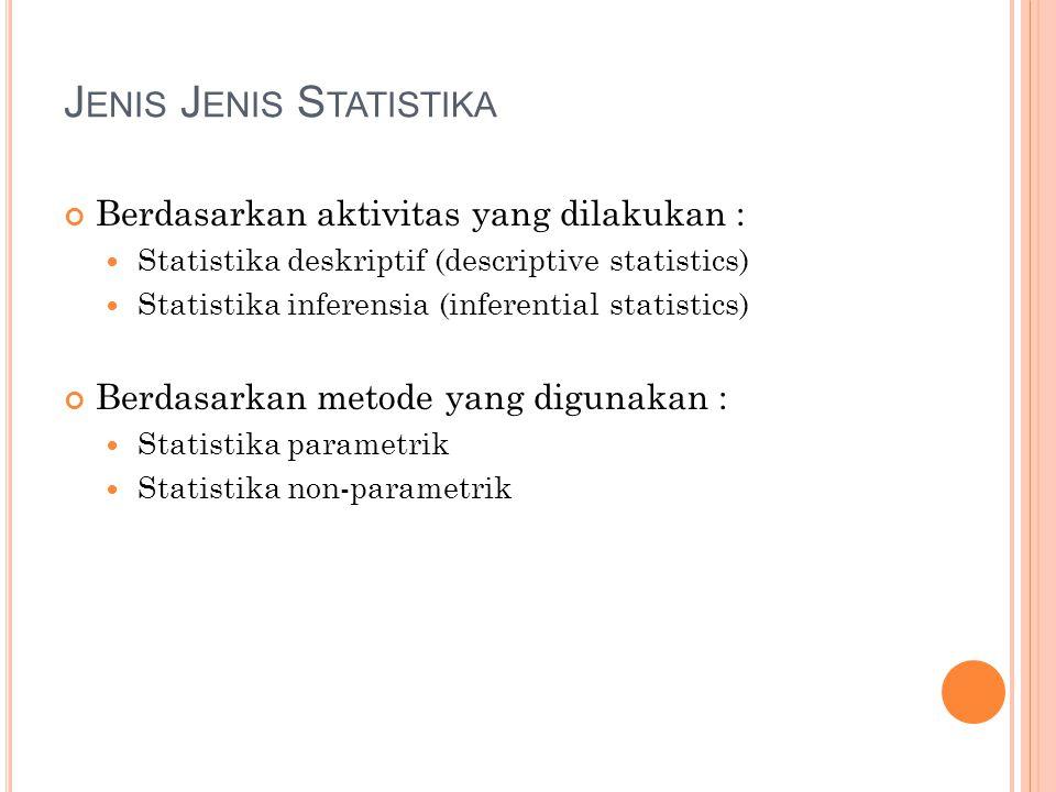 Jenis Jenis Statistika