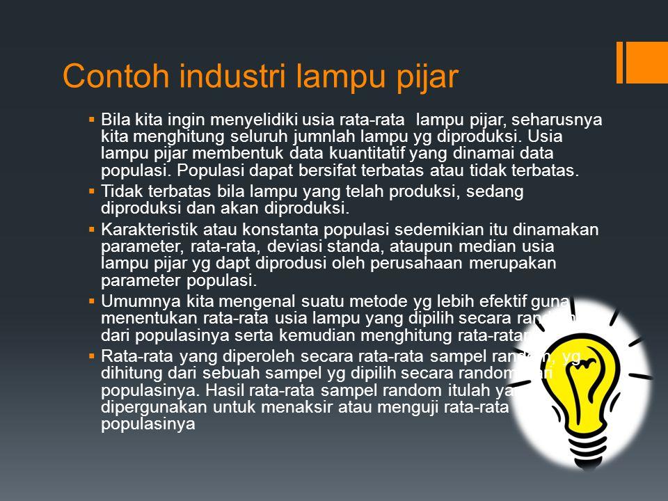 Contoh industri lampu pijar