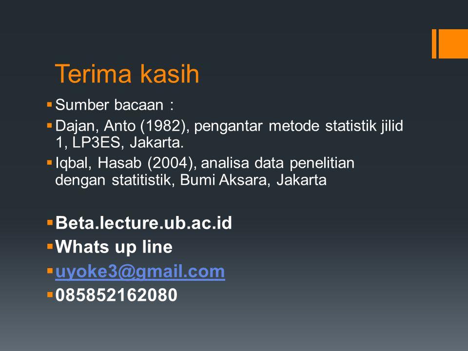 Terima kasih Beta.lecture.ub.ac.id Whats up line uyoke3@gmail.com