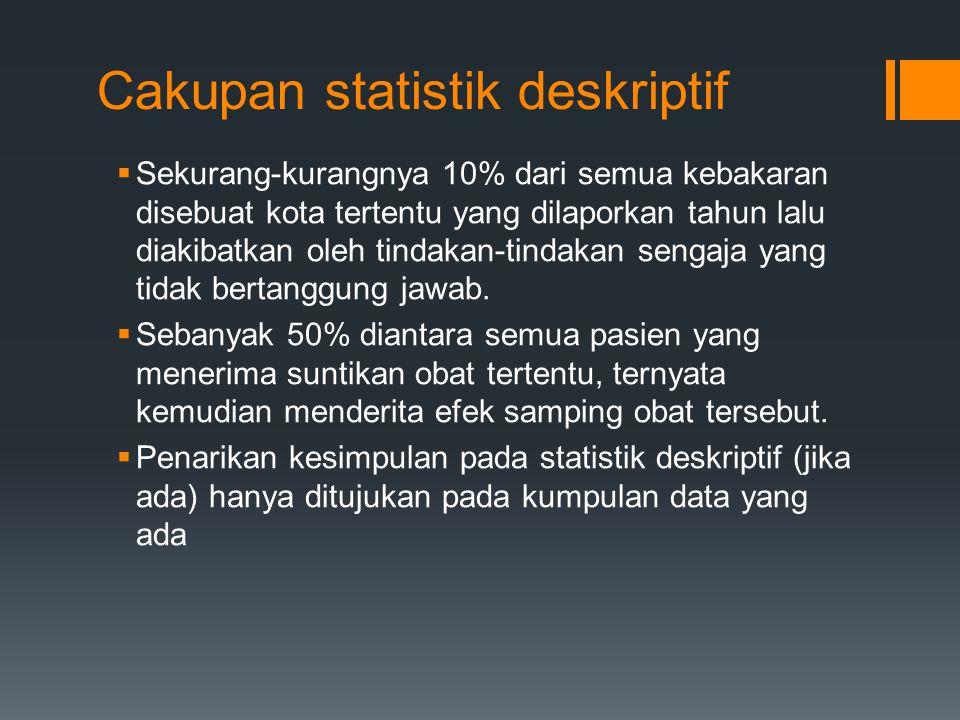 Cakupan statistik deskriptif
