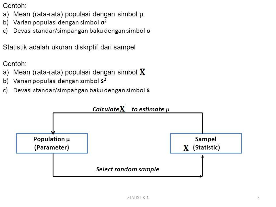 Population μ (Parameter)