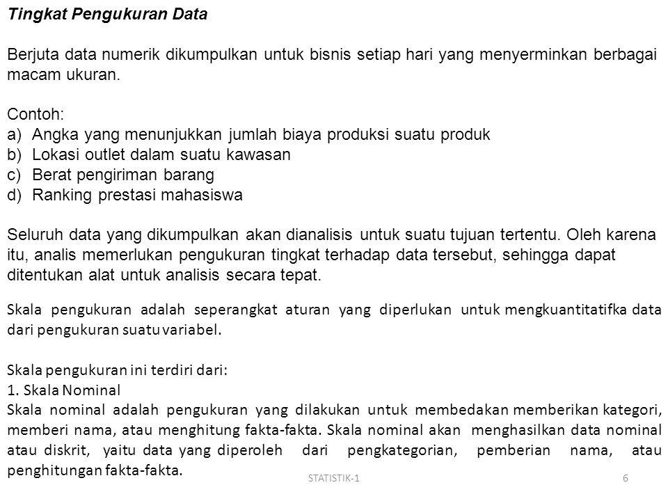 Tingkat Pengukuran Data
