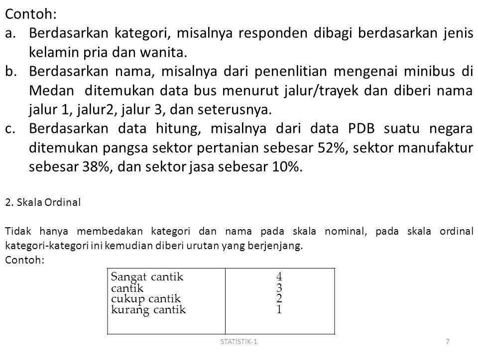 Contoh: Berdasarkan kategori, misalnya responden dibagi berdasarkan jenis kelamin pria dan wanita.