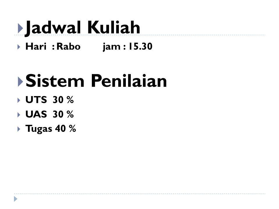Jadwal Kuliah Sistem Penilaian Hari : Rabo jam : 15.30 UTS 30 %