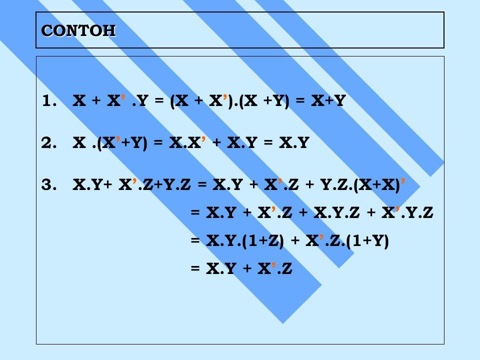 CONTOH X + X' .Y = (X + X').(X +Y) = X+Y. X .(X'+Y) = X.X' + X.Y = X.Y. X.Y+ X'.Z+Y.Z = X.Y + X'.Z + Y.Z.(X+X)'