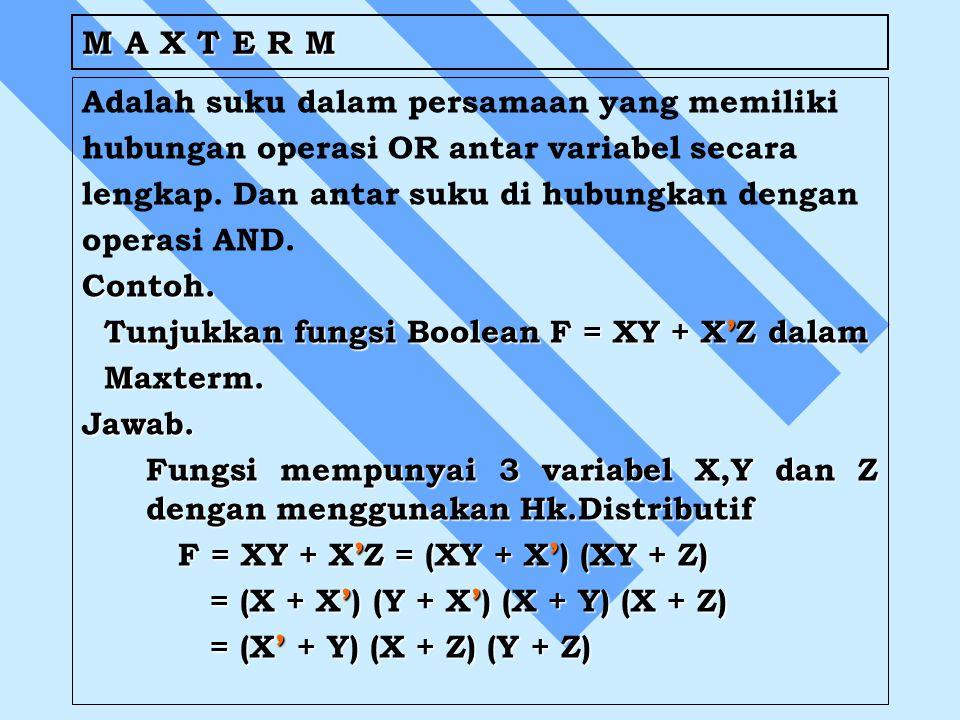 M A X T E R M Adalah suku dalam persamaan yang memiliki