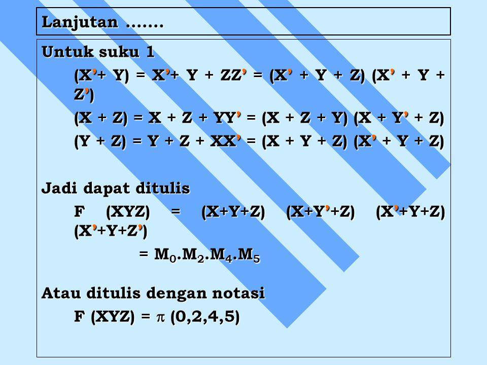 Lanjutan ……. Untuk suku 1. (X'+ Y) = X'+ Y + ZZ' = (X' + Y + Z) (X' + Y + Z') (X + Z) = X + Z + YY' = (X + Z + Y) (X + Y' + Z)