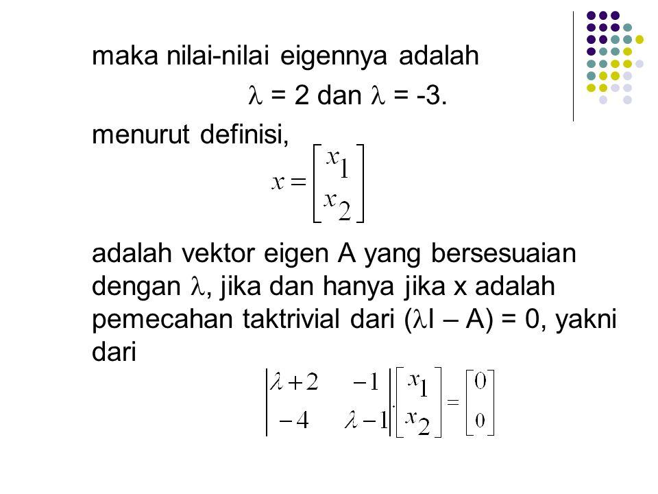 maka nilai-nilai eigennya adalah