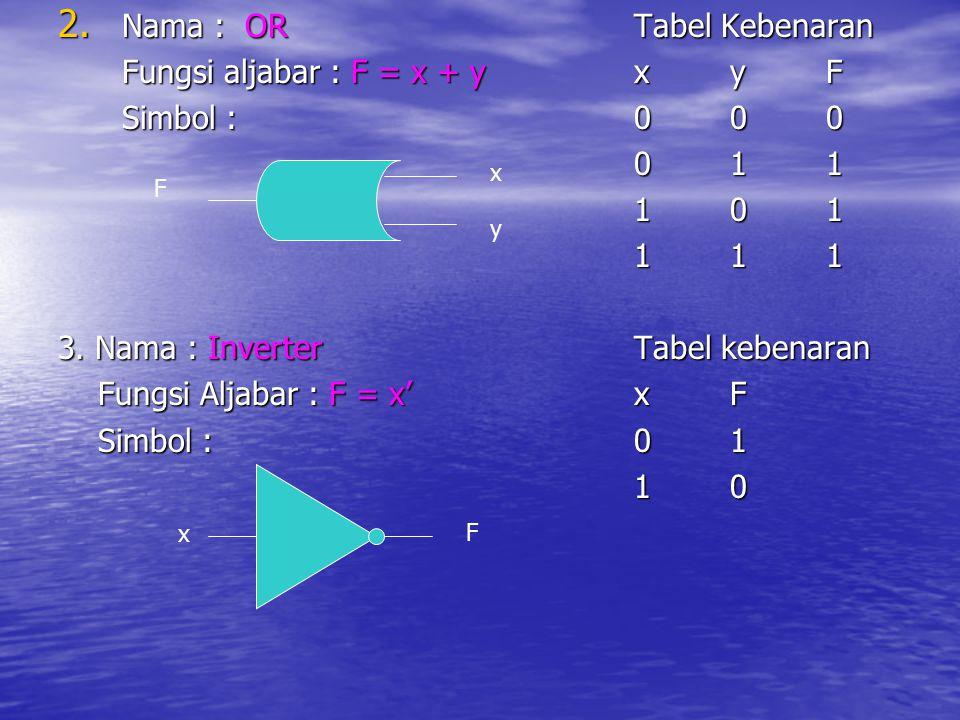 Nama : OR Tabel Kebenaran Fungsi aljabar : F = x + y x y F