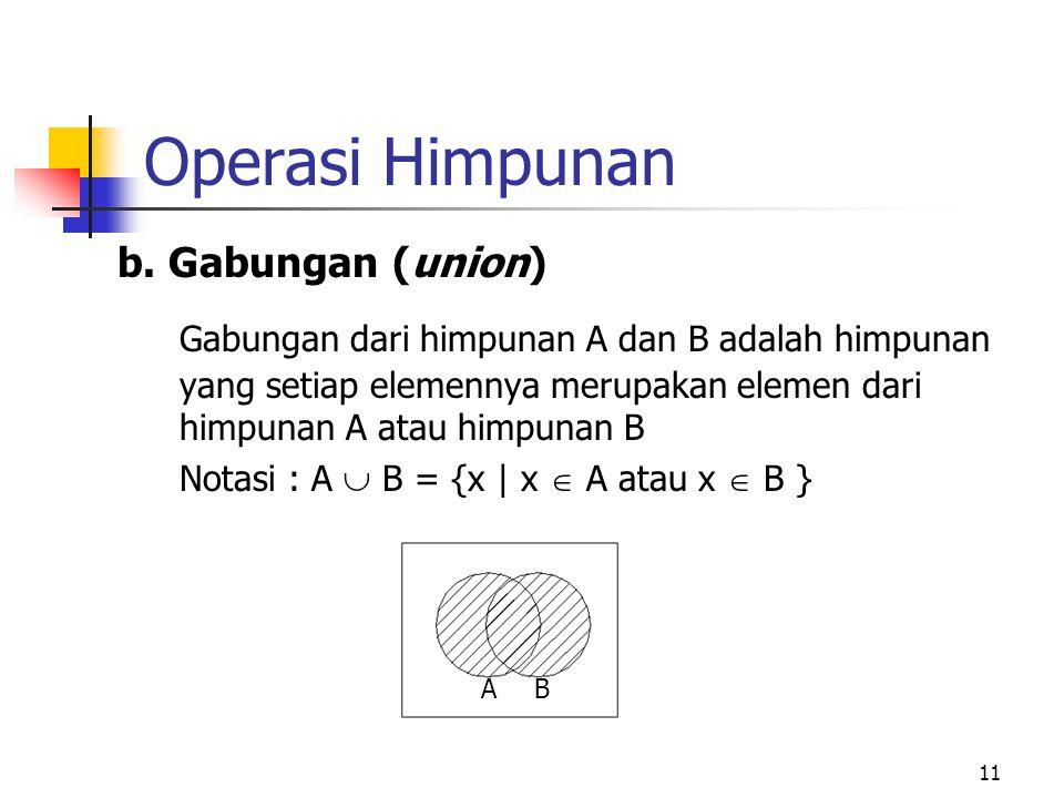 Operasi Himpunan b. Gabungan (union)