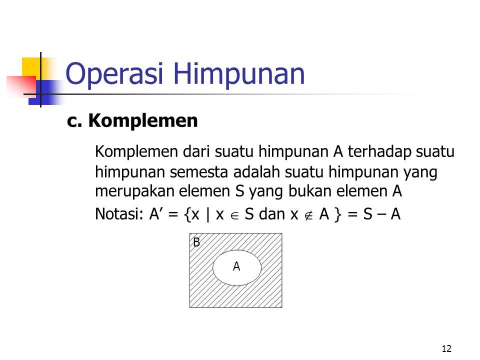 Operasi Himpunan c. Komplemen.
