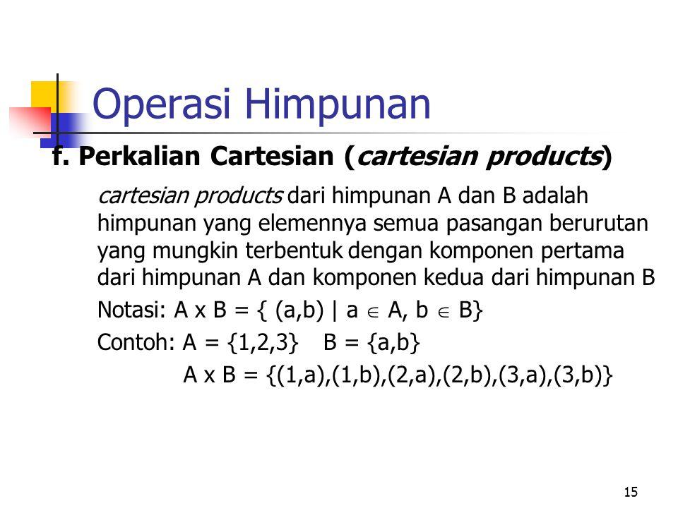 Operasi Himpunan f. Perkalian Cartesian (cartesian products)